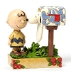 Disney Figurine - Traditions by Jim Shore - Charlie Brown Mailbox