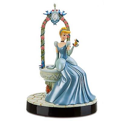 Disney Wishing Well Sculpture Cinderella